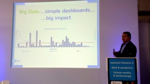 Simple dashboards=big impact